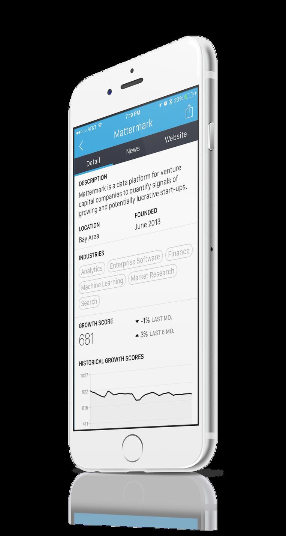 Mattermark iphone app